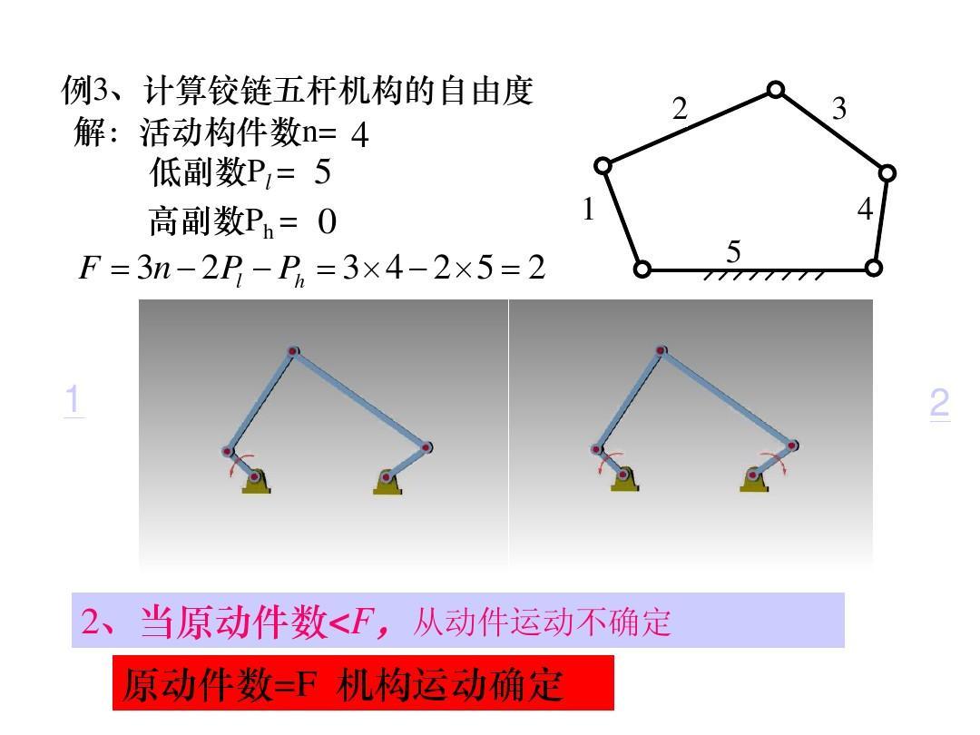 第三节 平面机构自由度的计算ppt