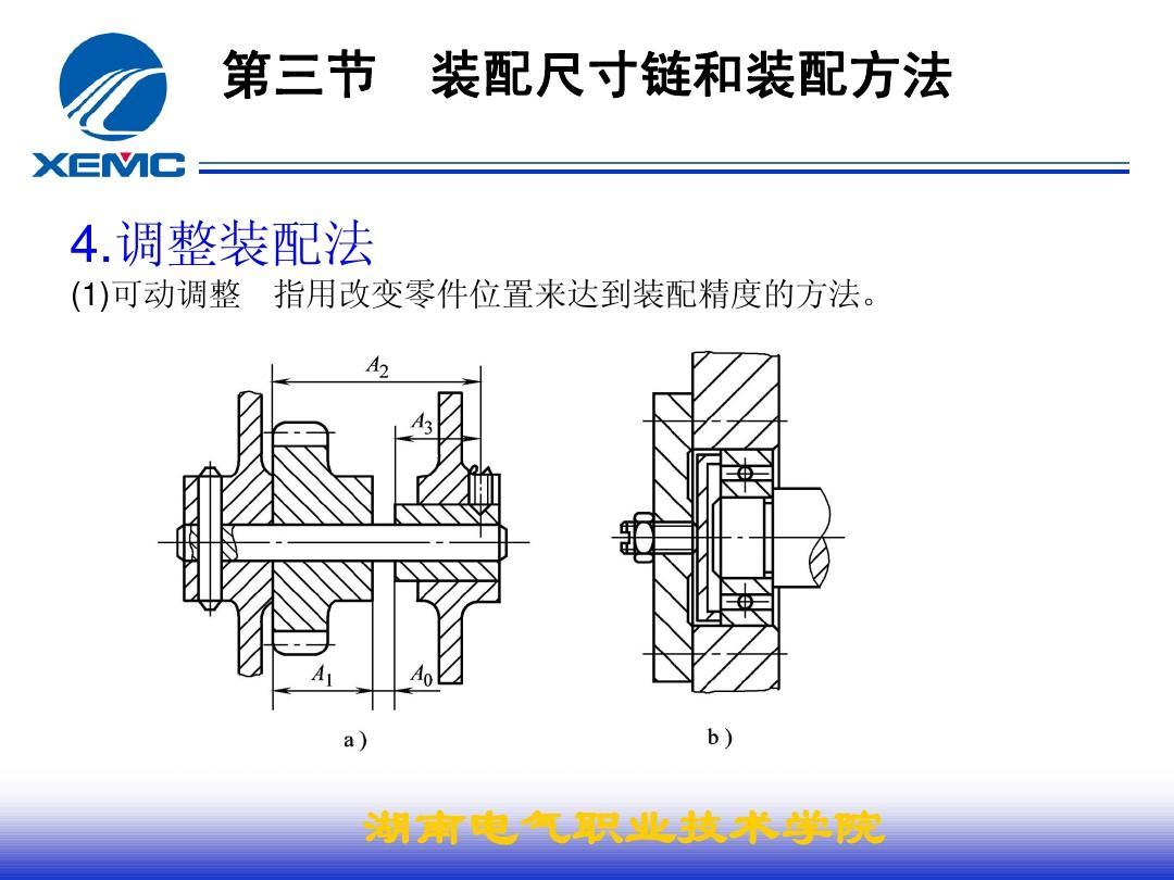 装配钳工中级�zh�_装配钳工基础知识 轴承装配 初级钳工试题 机械制图教学大纲 中级钳工
