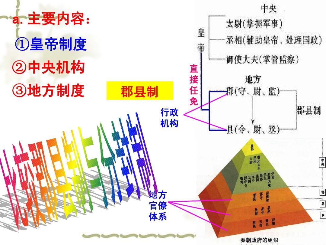 地方 官僚 体系图片