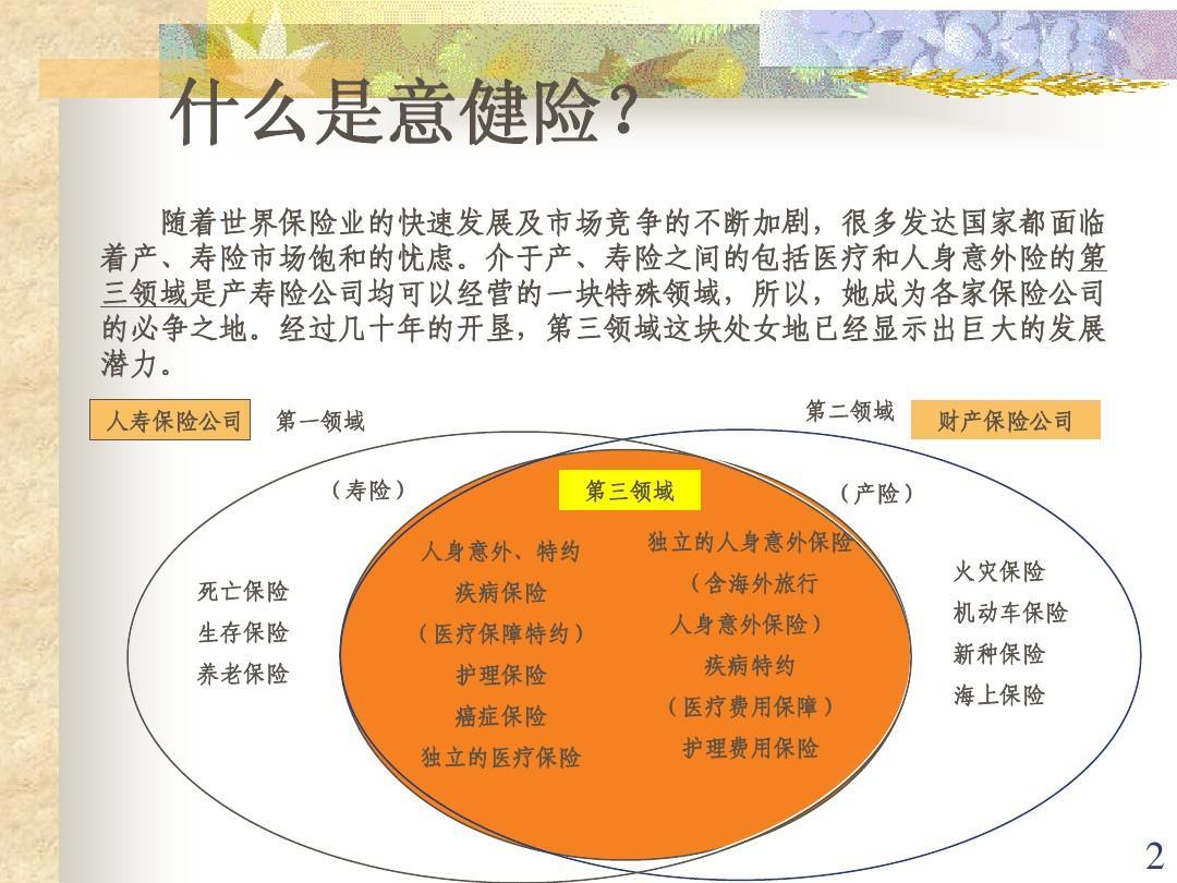 财产保险危险单位划分方法指引(全文)