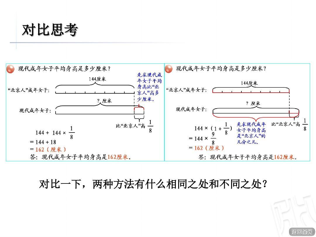 数学四则分数第六分数年级年级设计运算信息窗3稍复杂的下册乘法应用一上册单元劝学教案混合图片