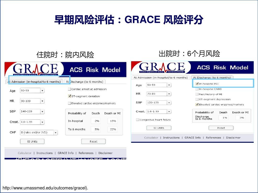 grace评分,crusade评分&timi评分ppt