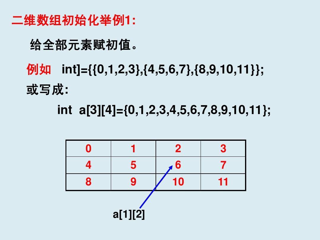 数组初始化为1_数组元素初始化_数组初始化为0和为空