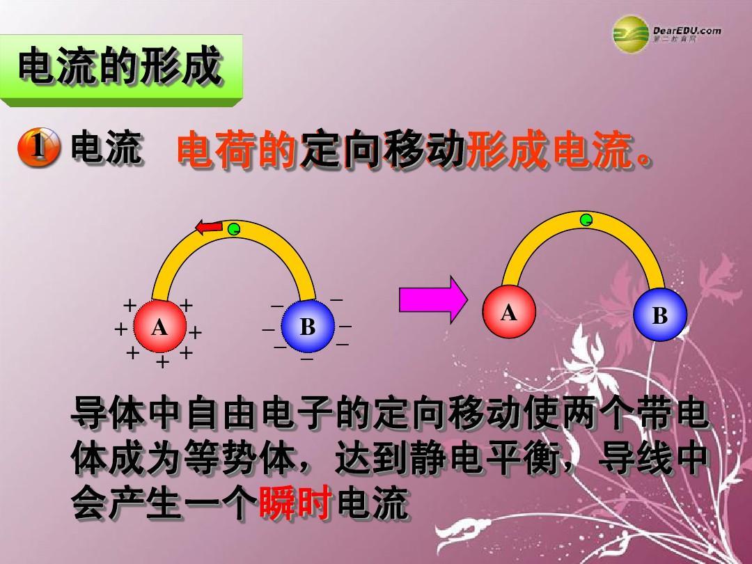 江苏省南京化学工业园区2013-2014男女学年之间2.高中物理认识关于的关系高中生图片