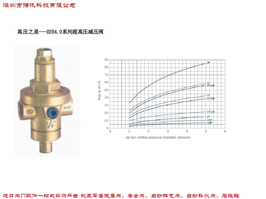 自来水减压阀 解决家里水压过高问题的金钥匙ppt图片