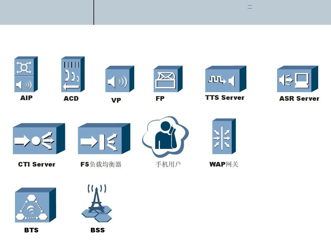种子华为网盘_华为全系列设备胶片图标库(完全版+色彩搭配)(v6.0)(二)ppt