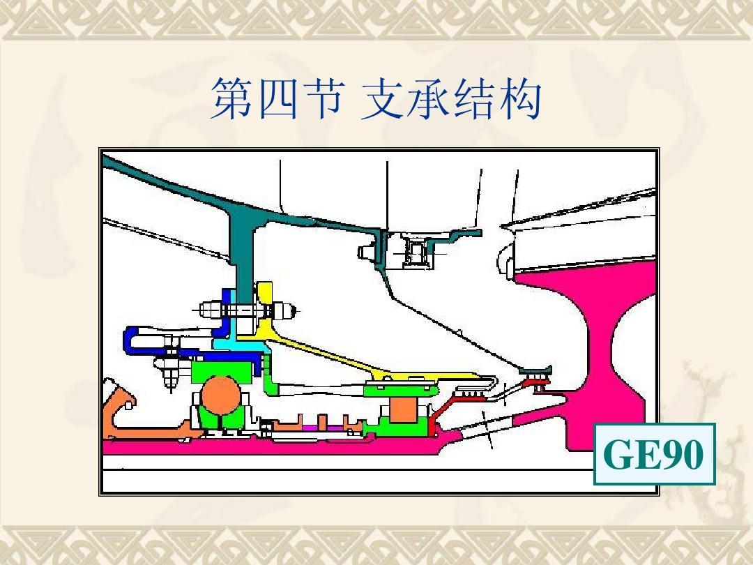 航空燃气涡轮发动机结构设计ppt图片