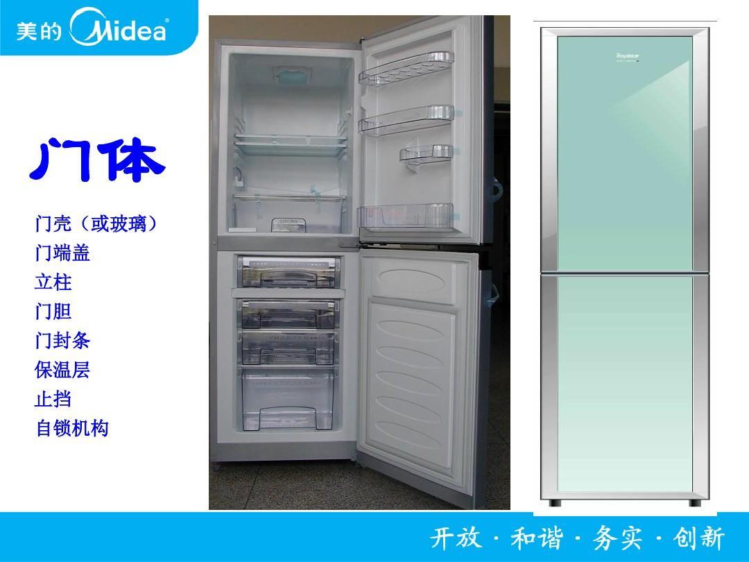 门子冰箱售后_第16页 (共67页,当前第16页) 你可能喜欢 容声冰箱 电冰箱维修 内部