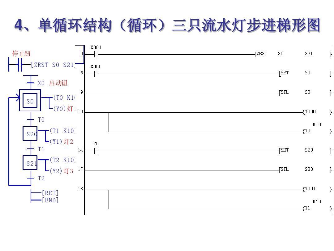三菱plc机械手程序_三菱plc修改程序-三菱plc修改程序视频,三菱plc在线修改程序,三菱 ...
