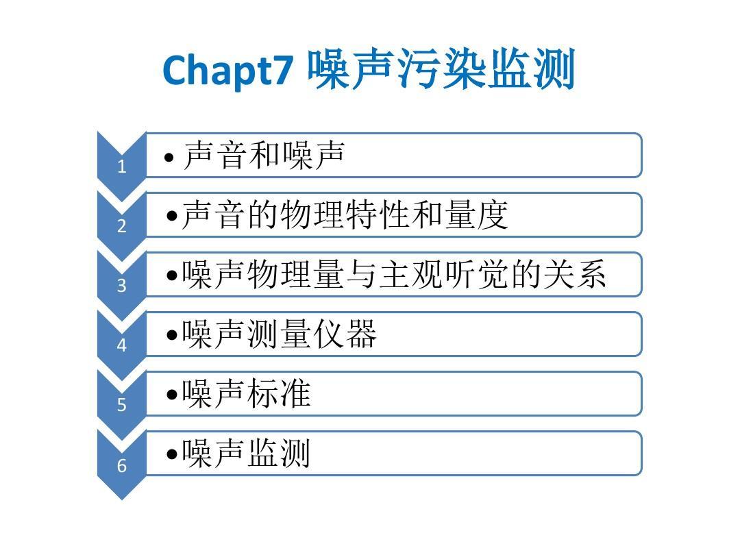 環境監測PPT 7.噪聲污染監測