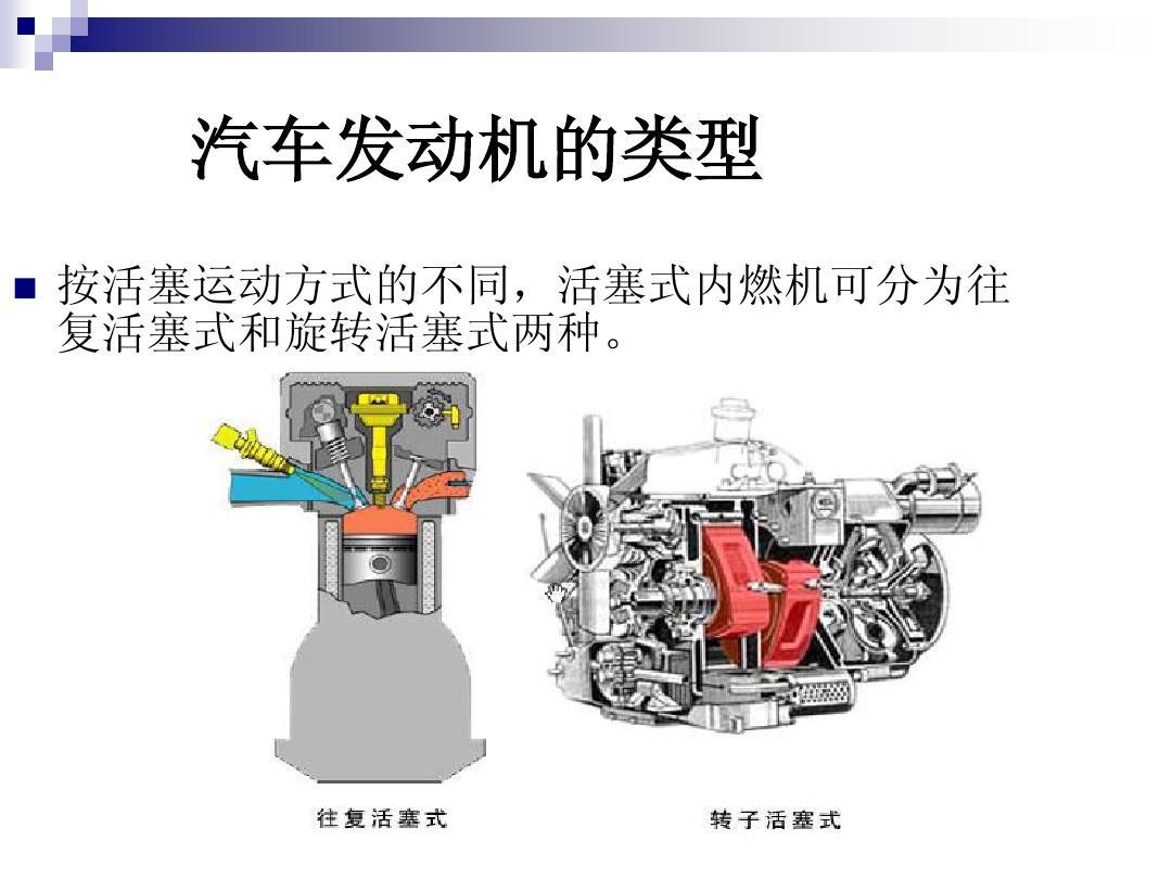 汽车发动机基本构造ppt