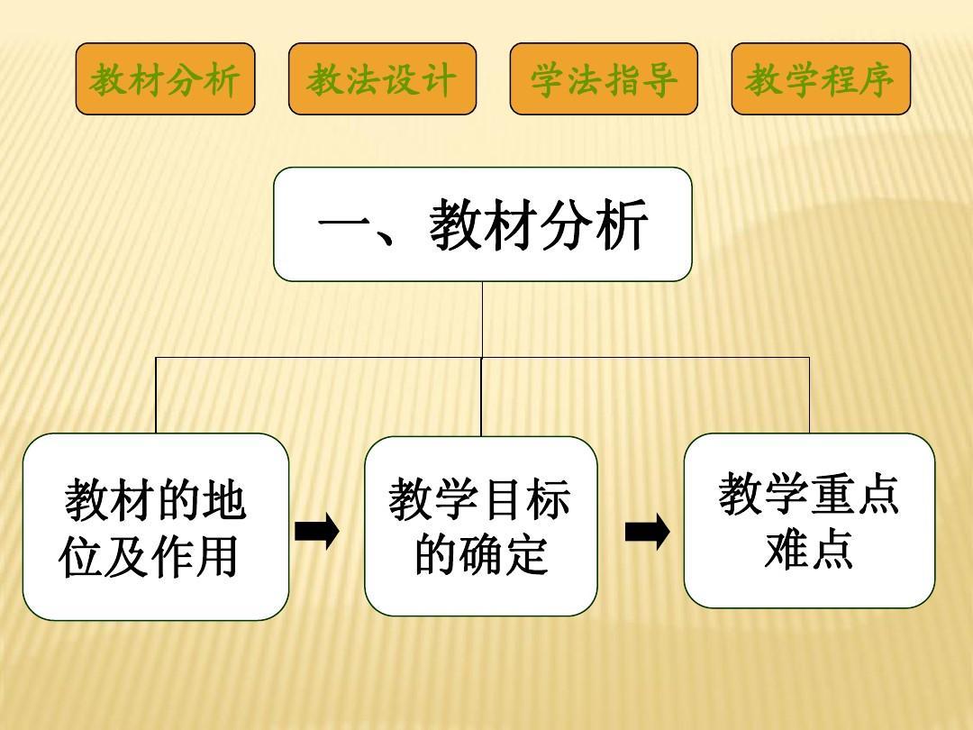 《上册的神圣祖国--台湾》说课稿生物PPT_wo年级领土认识课件七生物课件图片