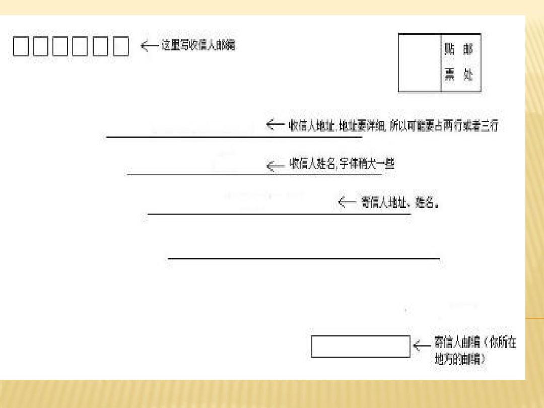 小学写信格式ppt图片