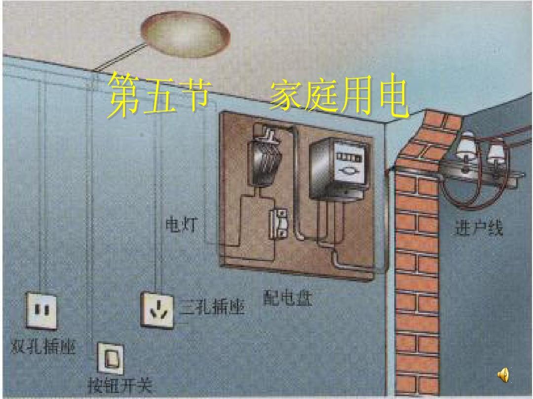 微细v家庭与mems家庭家庭常用a家庭反思电路低压电器电路课件技术数学课课后用电100字图片