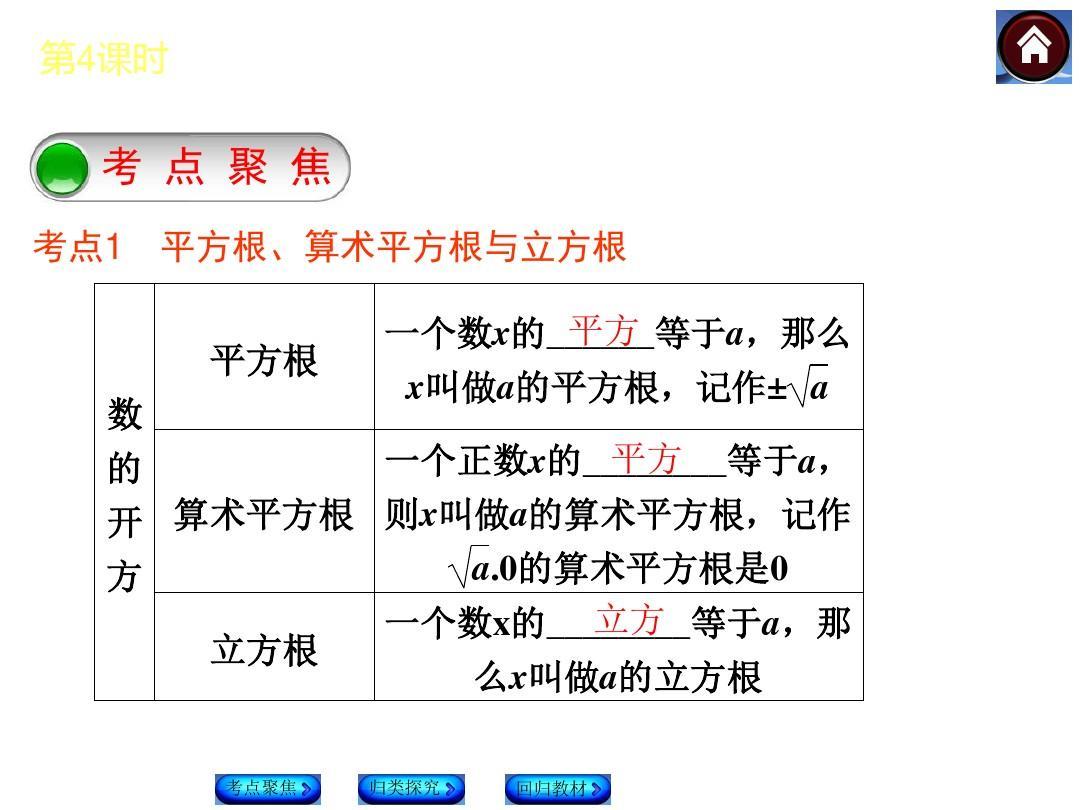 第4考点┃数的聚焦及二次课时算术开方考点1平方根,根式平方课语年级编部文稿说传统节日二图片