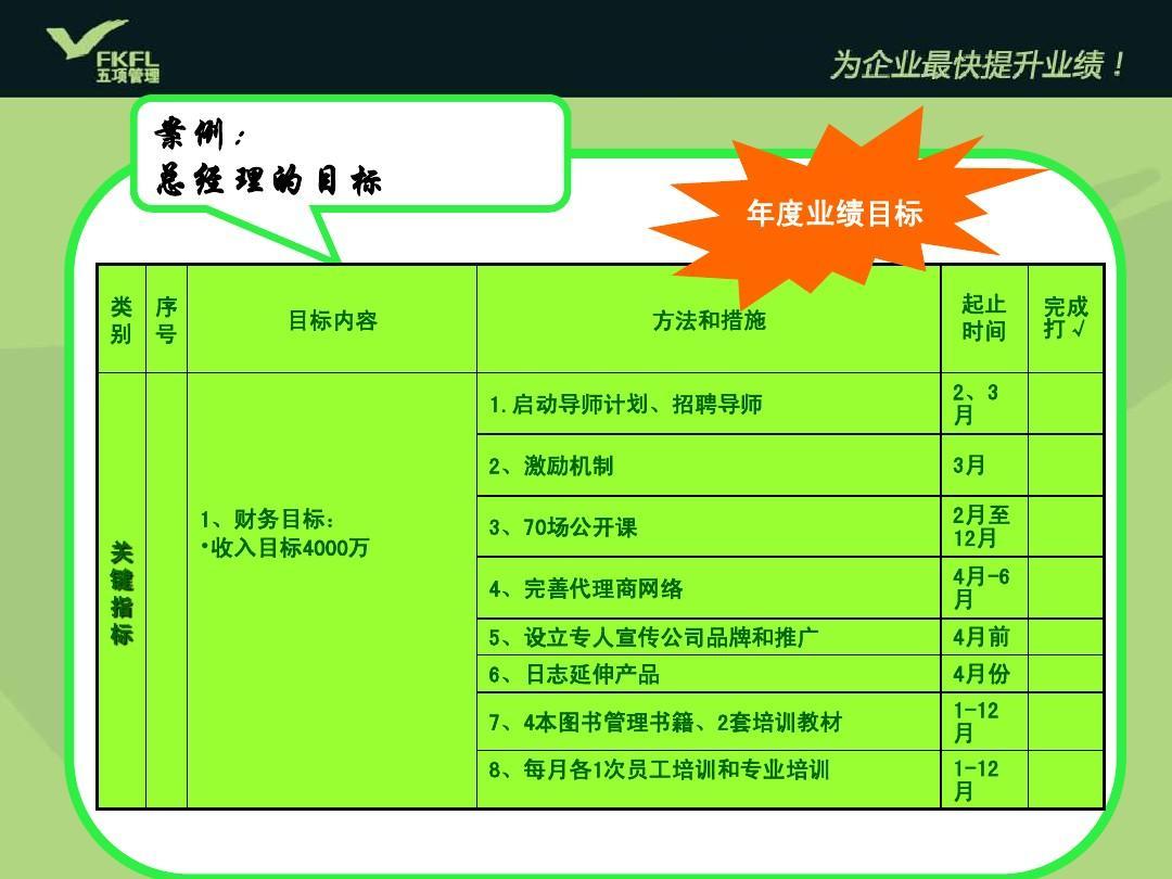 五项管理公司行动日志使用范本(内部)ppt