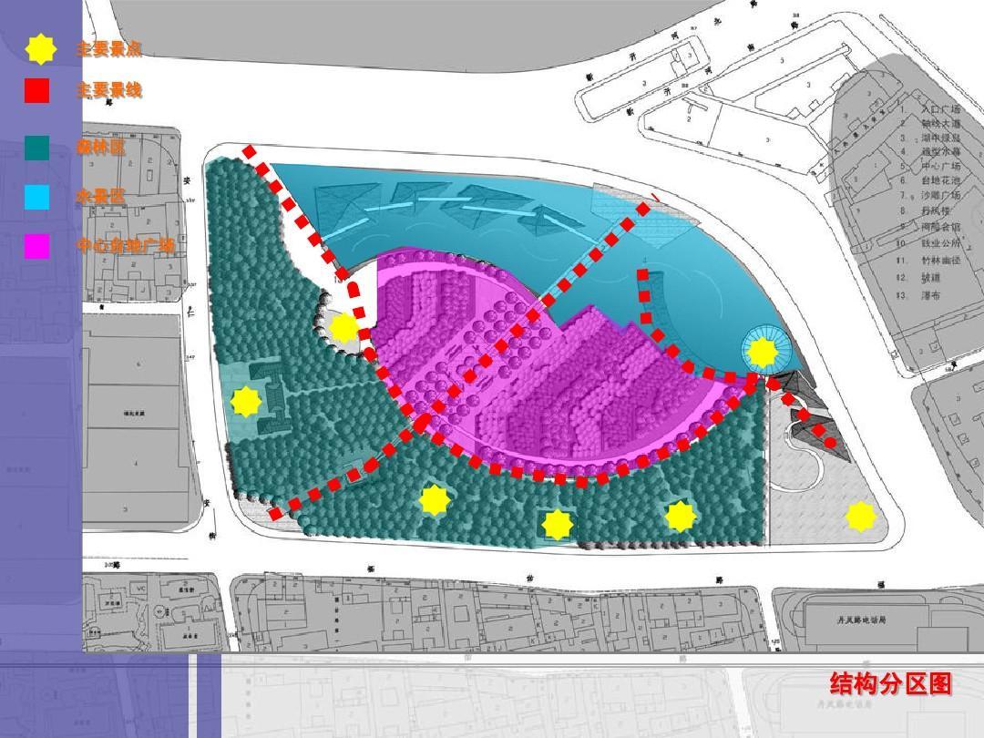 古城公园景观方案概念设计ppt图片