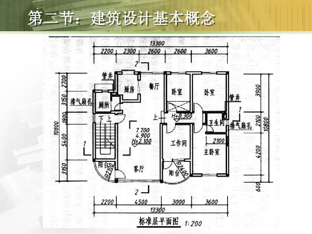 大学生宿舍设计开题ppt图片