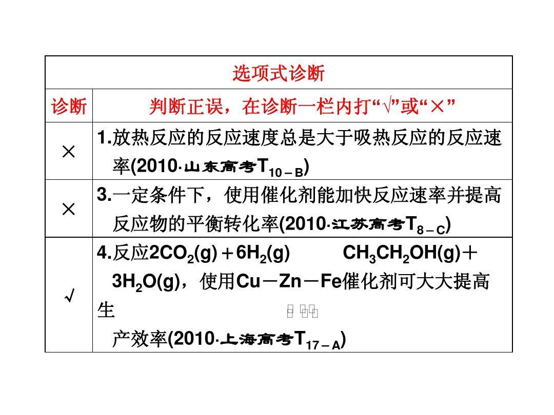 2012字体化学反应作文与平衡ppt高中速率高中语文图片
