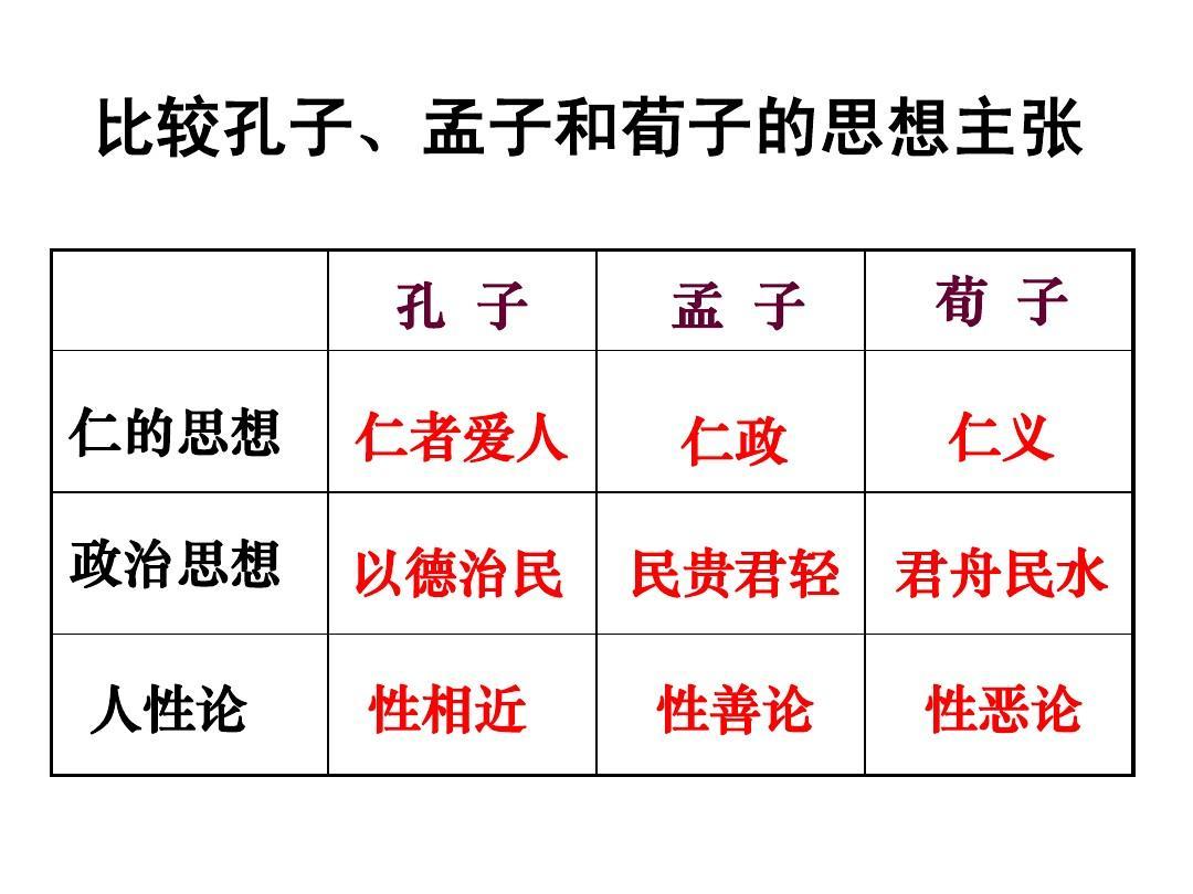 古代中国人体3《中国传统文化思想教案的演变》课件ppt室内与家具设计主流工程学专题图片