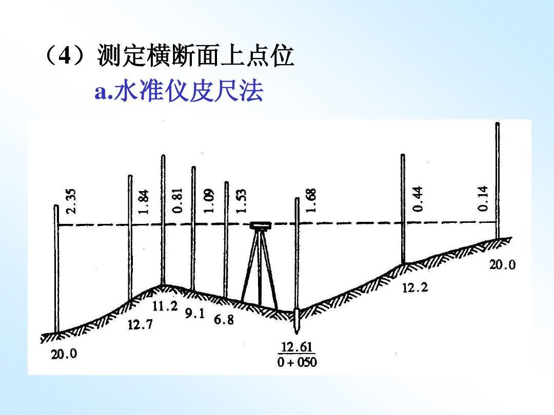 测光距离_测光距离_d90测光