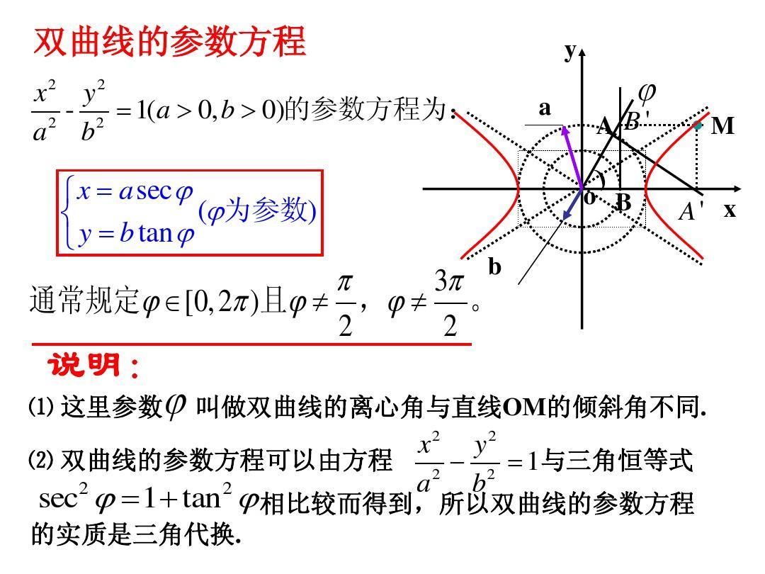 双曲线图片_双曲线的参数方程-双曲线的参数方程