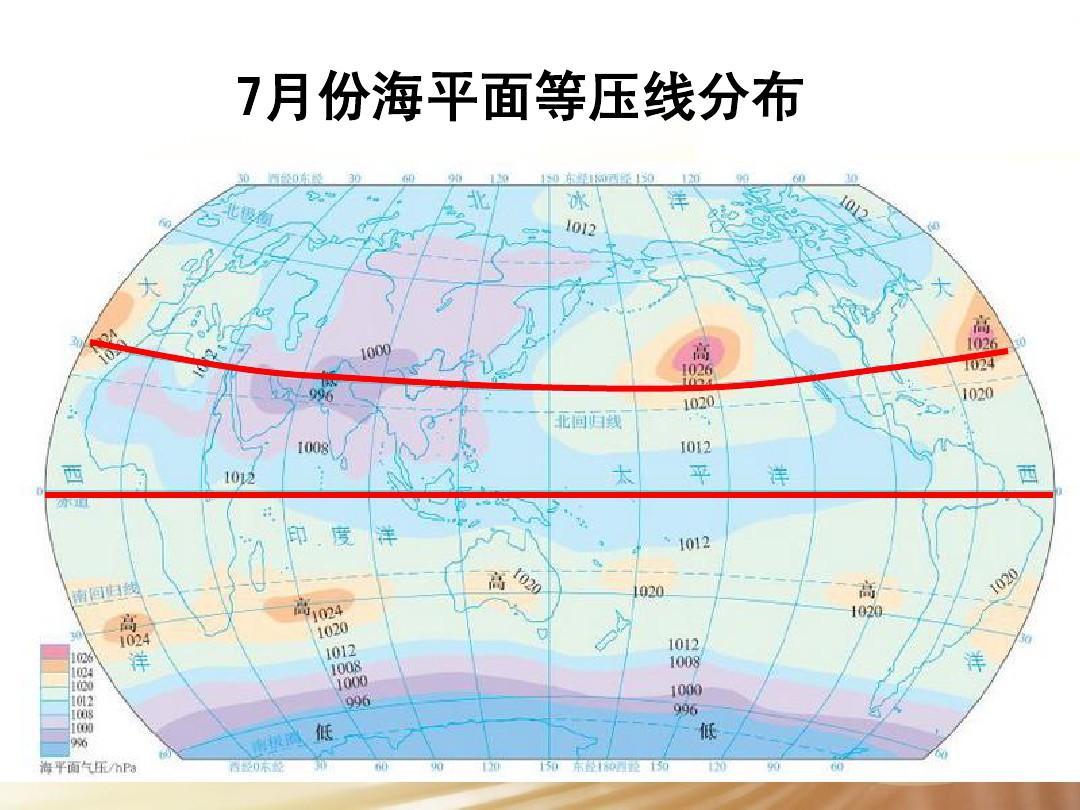 2《气压带和风带》课件(5)(新人教版必修1)ppt图片