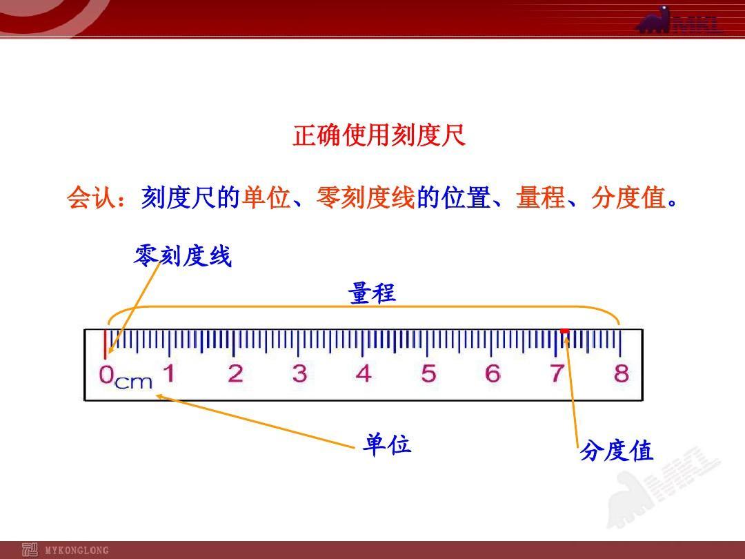 正确使用刻度尺 会认:刻度尺的单位,零刻度线的位置,量程,分度值.