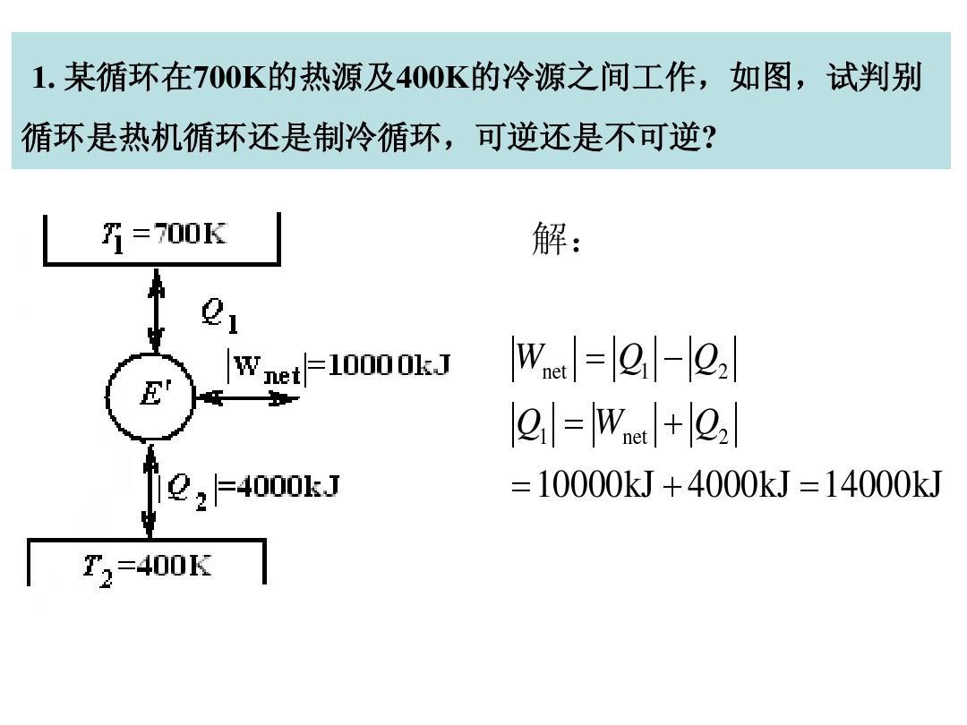 中国石油大学工程热力学第五章习题课11