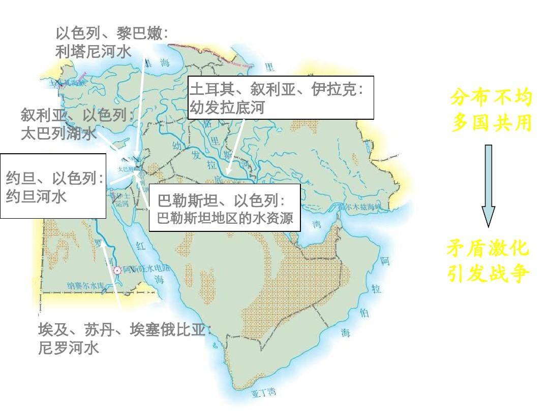 地理:8.1《中东》课件1(人教新课标七年级下)ppt图片