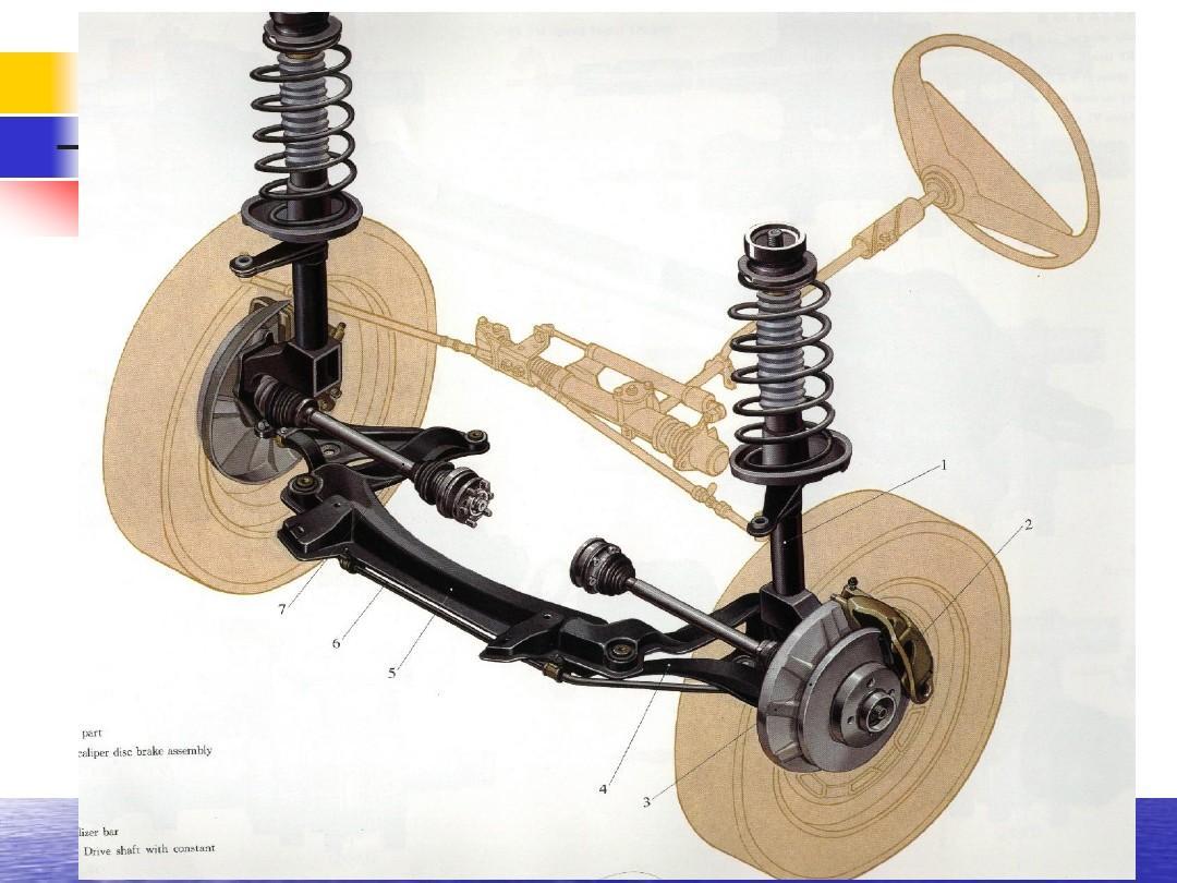 汽车转向系统ppt_电动四轮车转向机电动 电动四轮车转向机球头