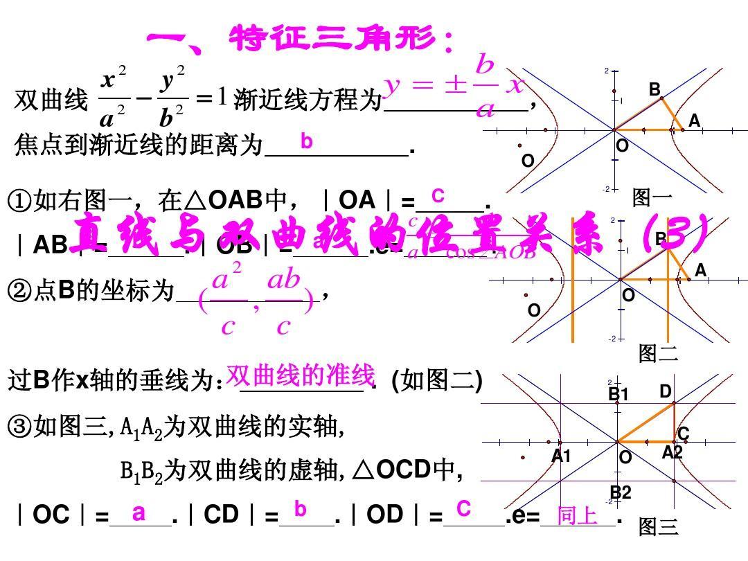 双曲线的简单几何性质(3)ppt
