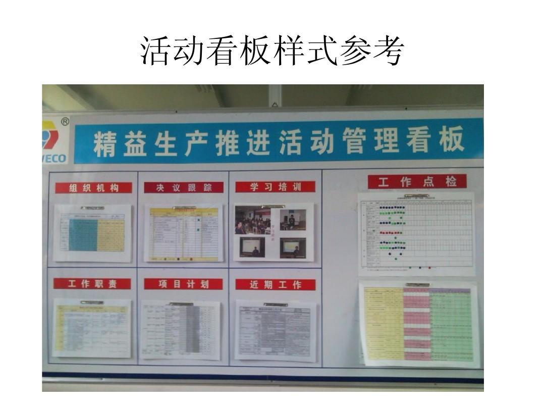 文档网 所有分类 经管营销 生产/经营管理 8,精益tps改善活动管理看板图片