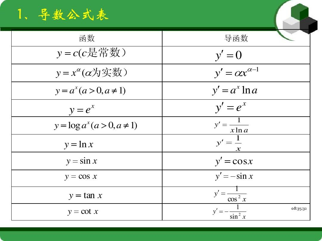 y 2x求导-sin 2x求导/cos 2x求导/e2x求导/y e 2x求导
