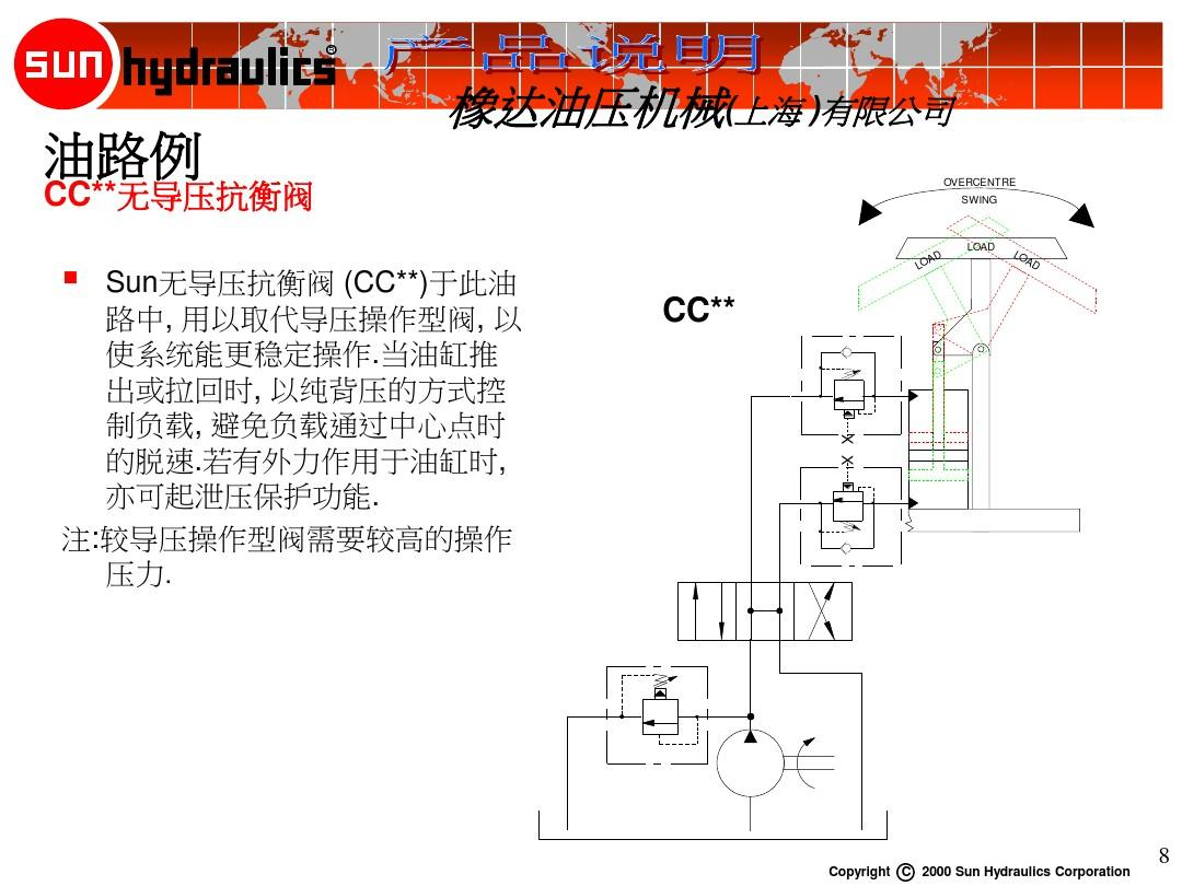 美国太阳sun抗衡阀_平衡阀原理说明及内部详细结构 油路例   橡达图片