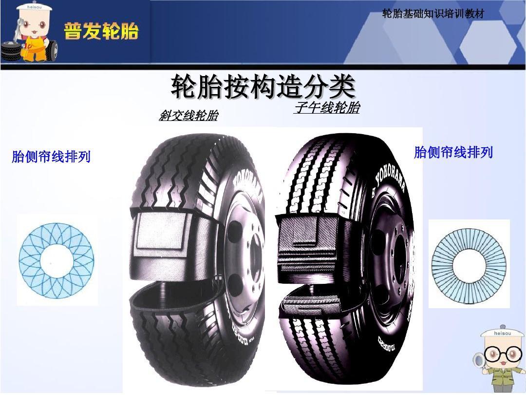 普发轮胎==轮胎基础知识--汽车,摩托车等机动车辆ppt图片