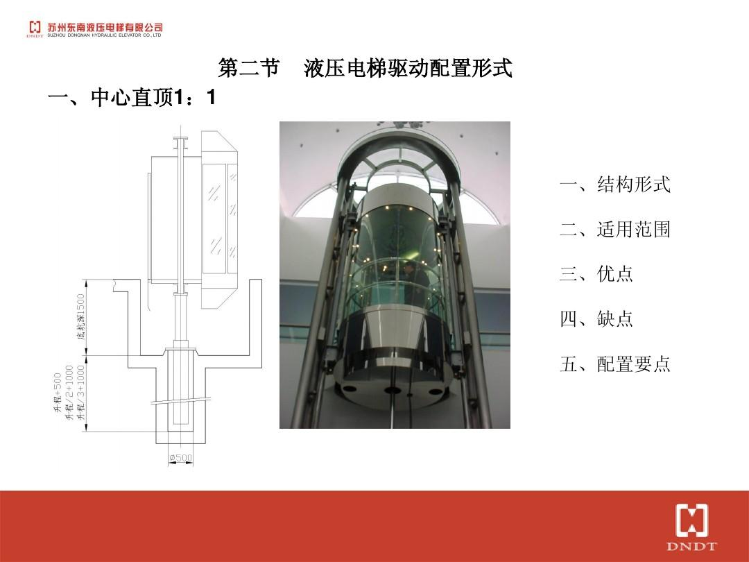 液压电梯基本原理ppt图片
