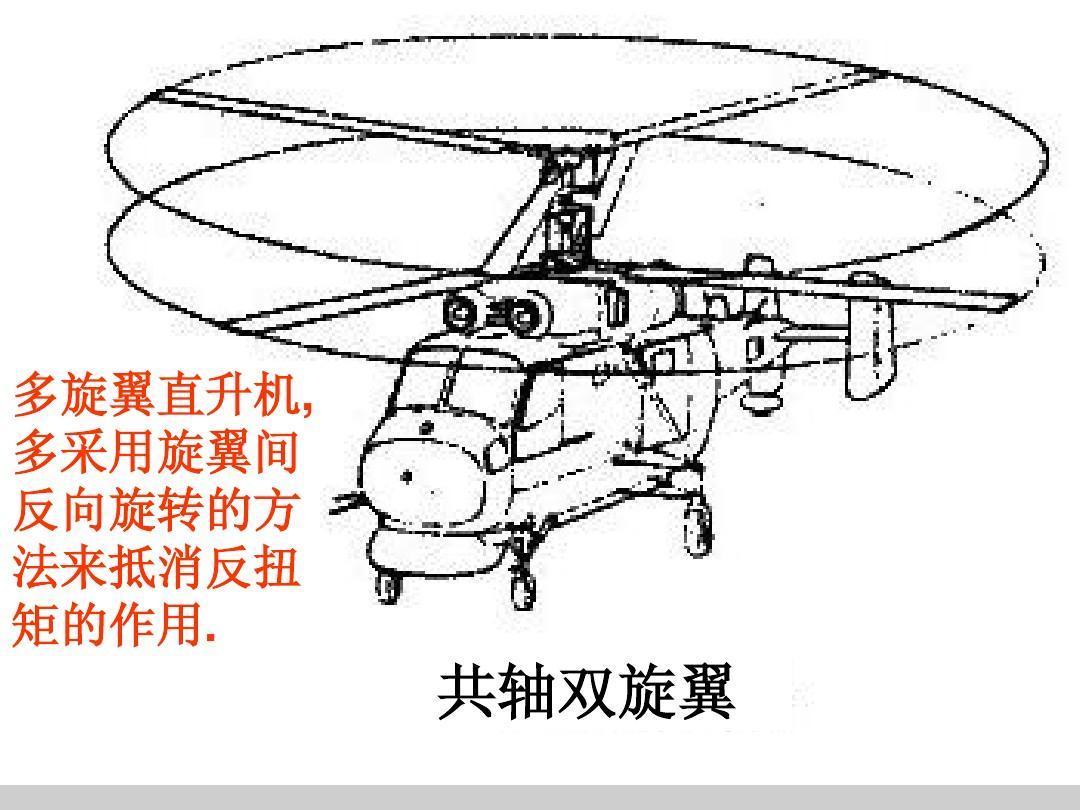 4 直升机飞行与控制原理ppt图片