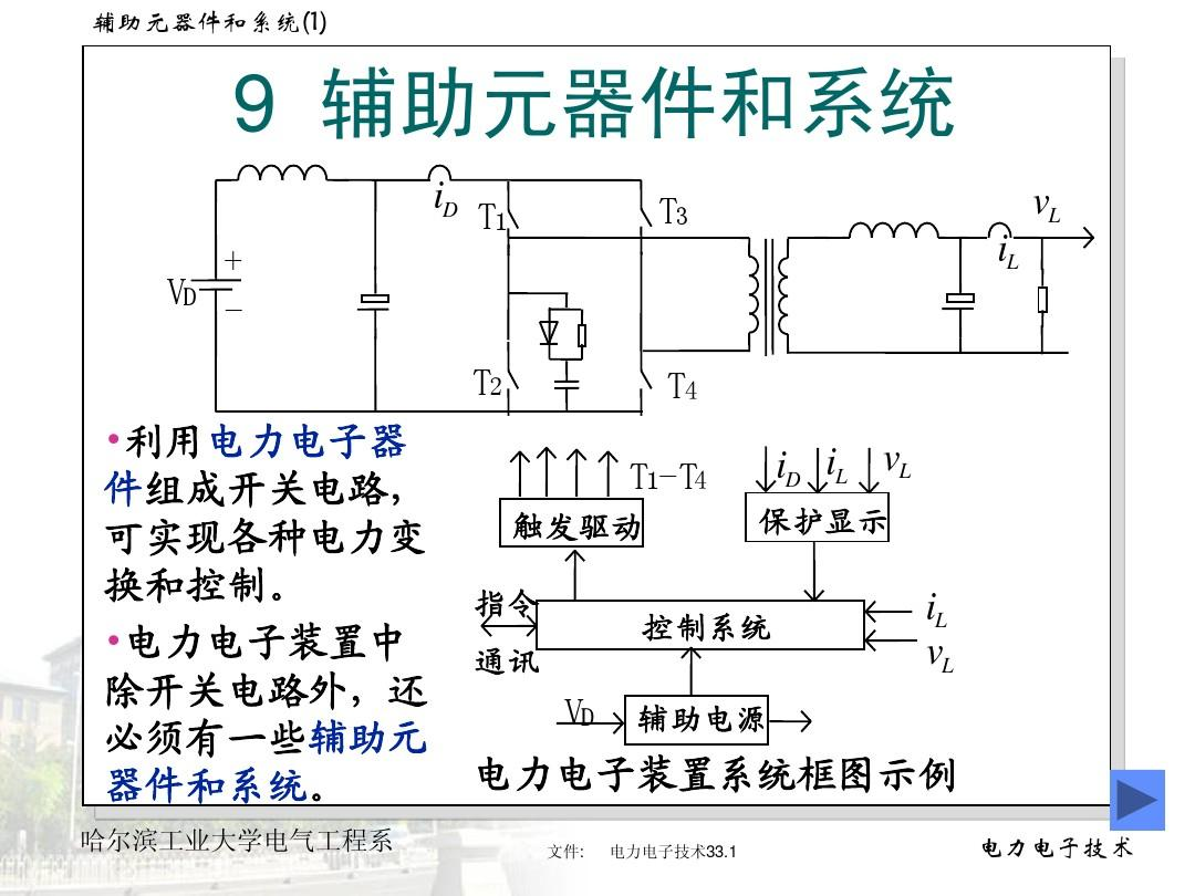 电力电子技术33PPT