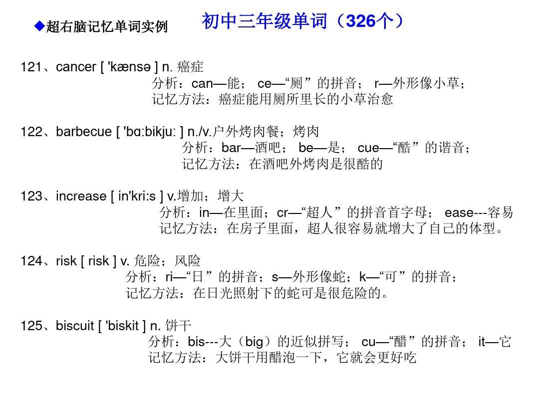 初中超字体快速英语编码右脑记忆法(形象英语981个单词单词记忆)ppt的适合初中生右脑图片
