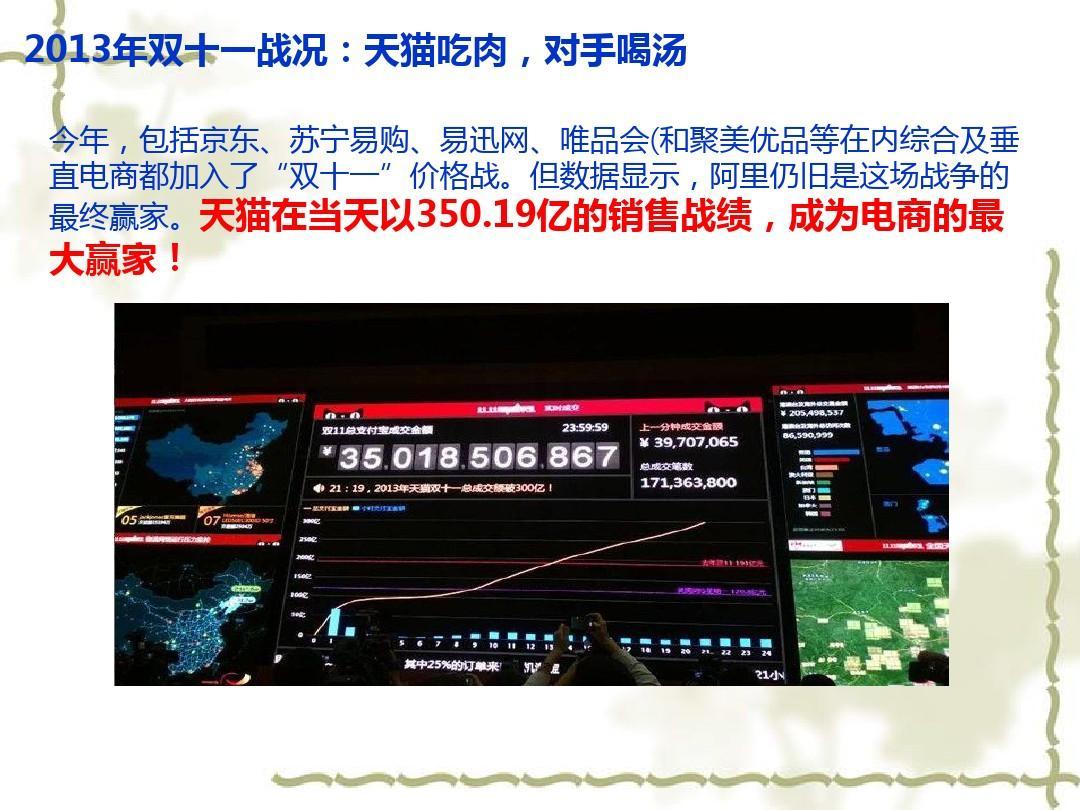 双十一启示ppt  2013年双十一战况:天猫吃肉,对手喝汤 今年,包括京东图片