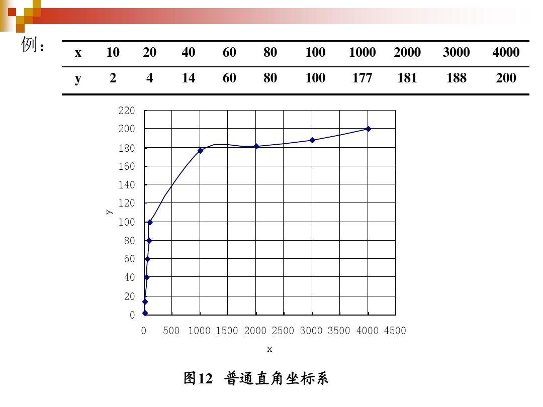 试验设计与数据处理-李云雁-全套 323页ppt图片