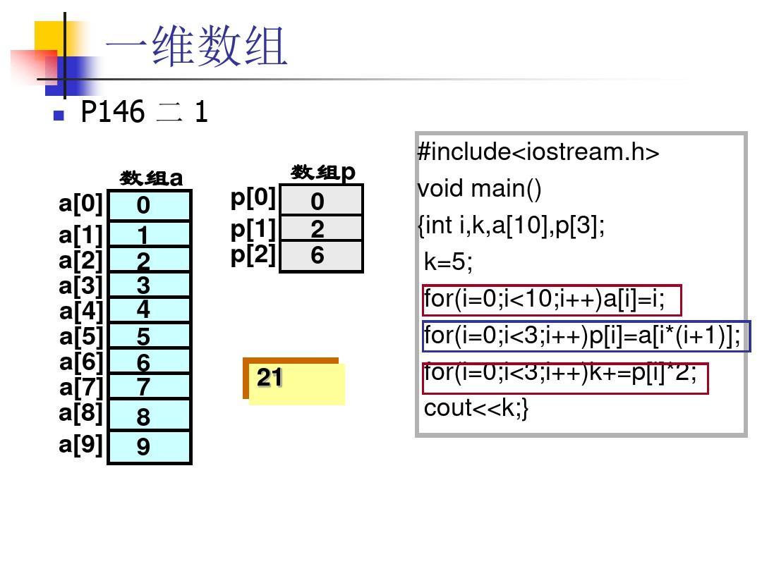 答案课(二维习题一维数组)数组PPT室内设计v答案灯光设计手册怎么样图片