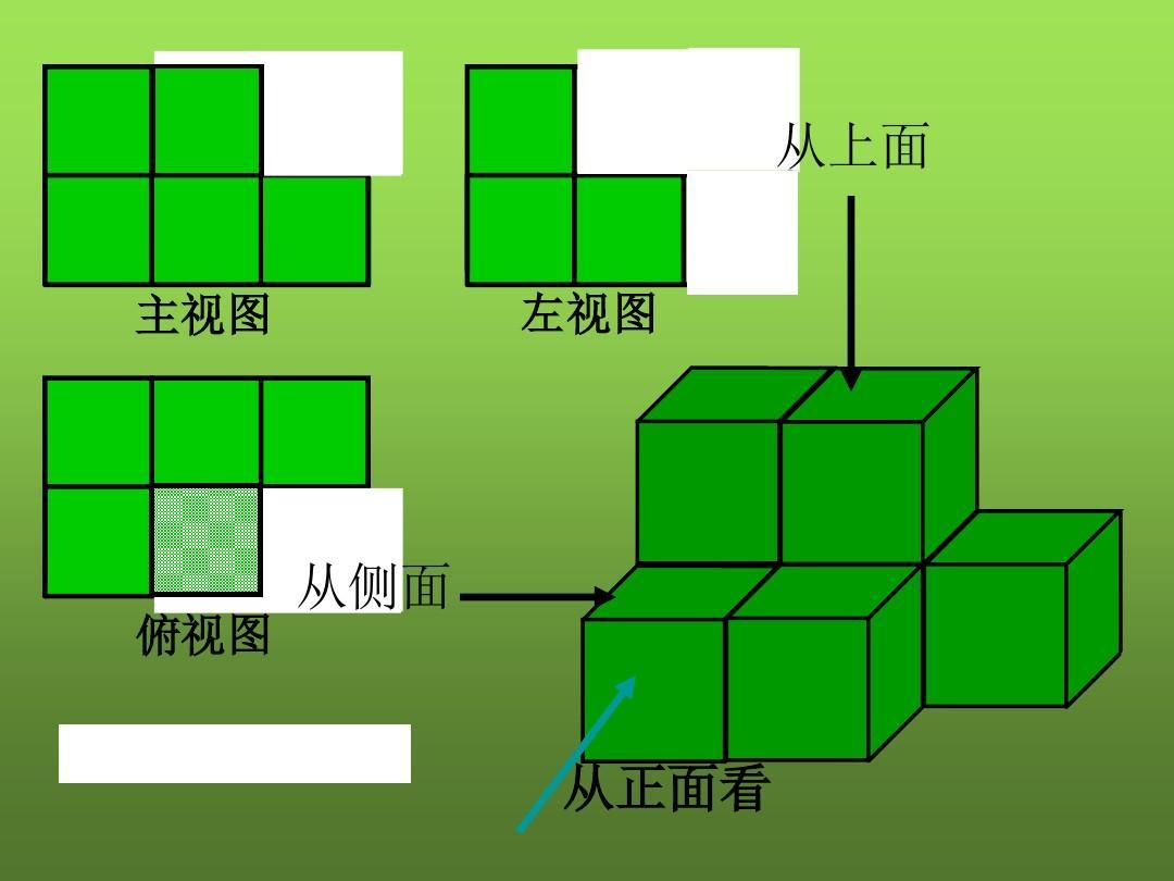 2票制几何体的三视图和直观图新人空间教版必修2ppt两培训课件卫生院课件图片