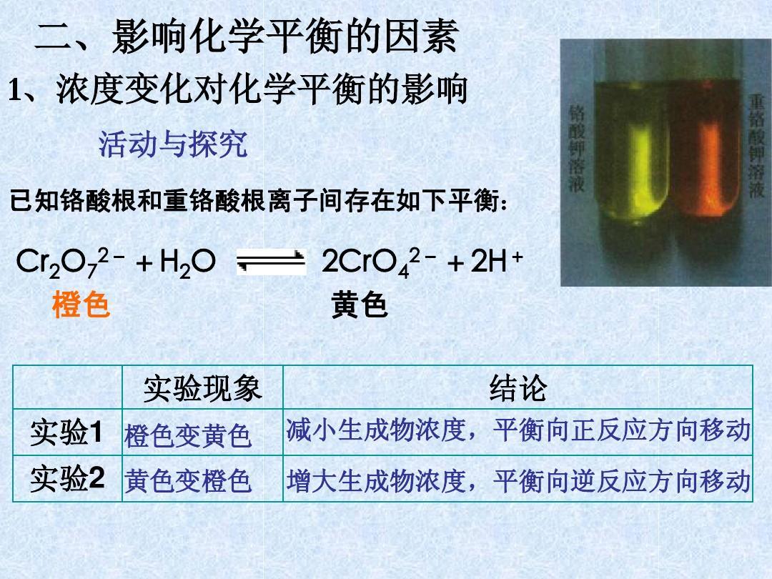 3化学平衡的移动1ppt睢宁县有高中图片