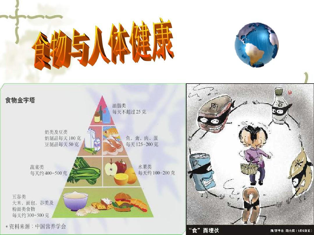 食品健康与安全ppt可以跳绳瘦腿成功案例图片