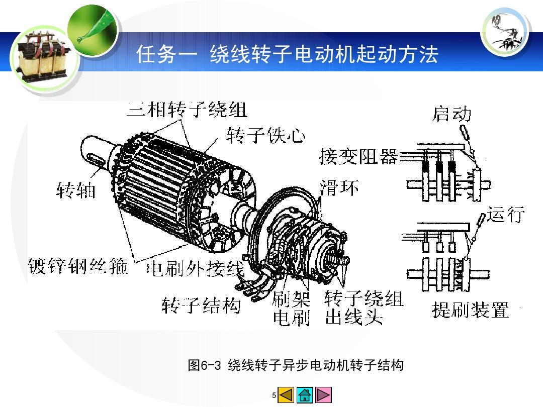 转子绕线式三相异步电动机转子串电阻调速接线_绕线式电机的调速_绕线式电机的调速
