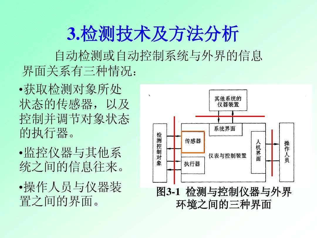 自动检测技术与仪表控制系统-检测技术及方法分析