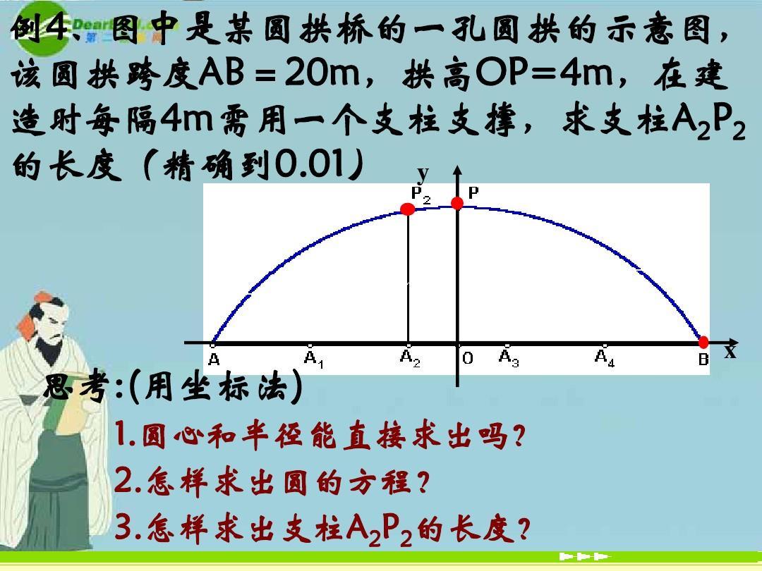 2.3《直线与圆的方程的应用》课件2 新人教a版必修2ppt图片