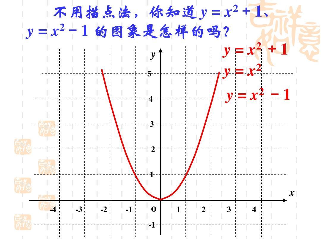 蜈丨羯i.Y+>Y{゙Y>KクK?移_1.3_莠梧ャ。蜃ス謨ーy=a(x-h)2 k逧?崟雎。蜥梧?ァ雍ィ(3荳ェ隸セ譌カ)ppt